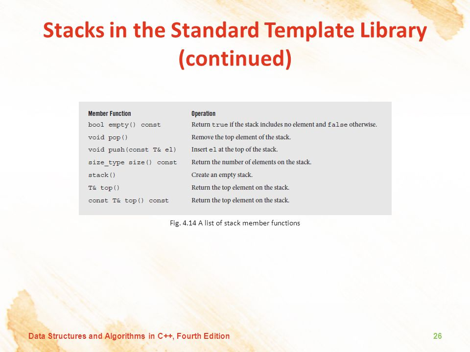 Stacks in the Standard Template Library (continued)