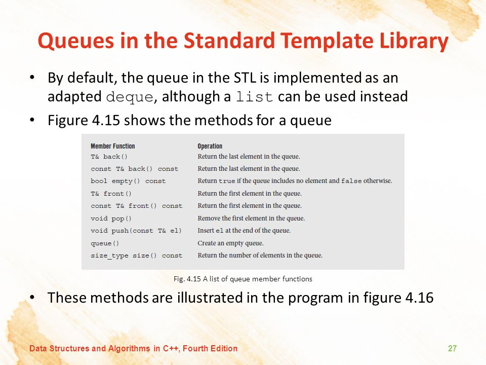 Queues in the Standard Template Library