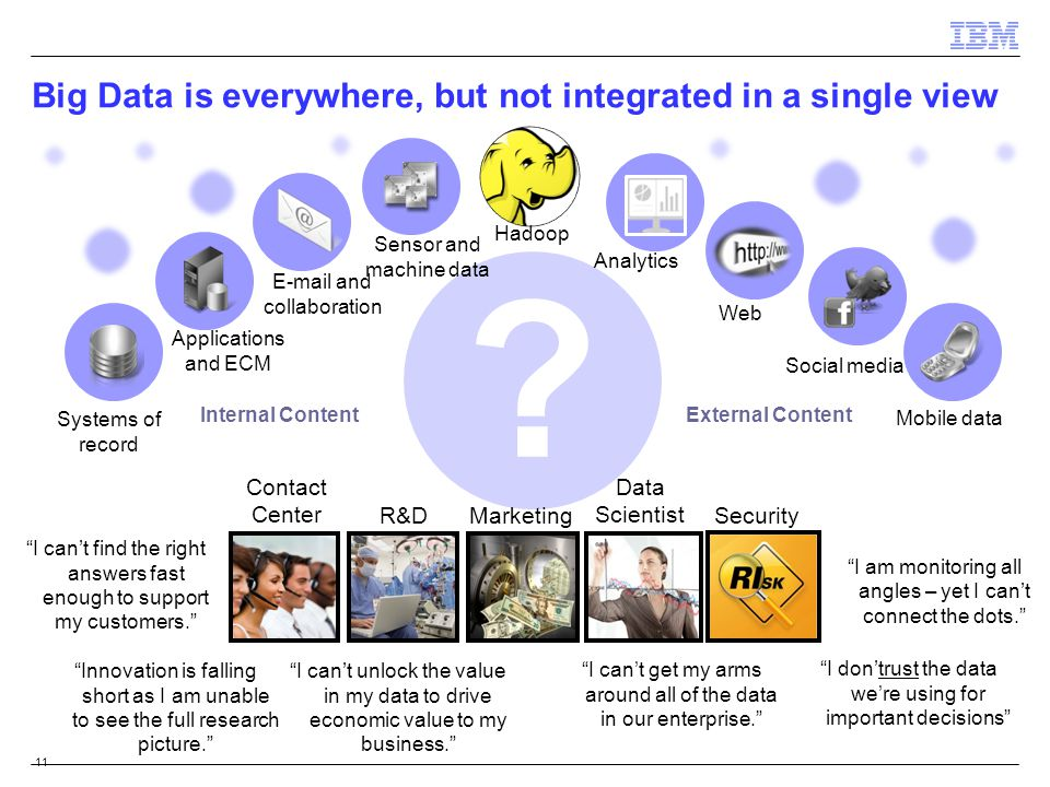 Big Data is everywhere, but not integrated in a single view
