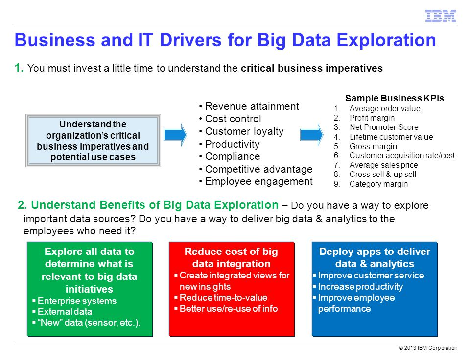 Business and IT Drivers for Big Data Exploration