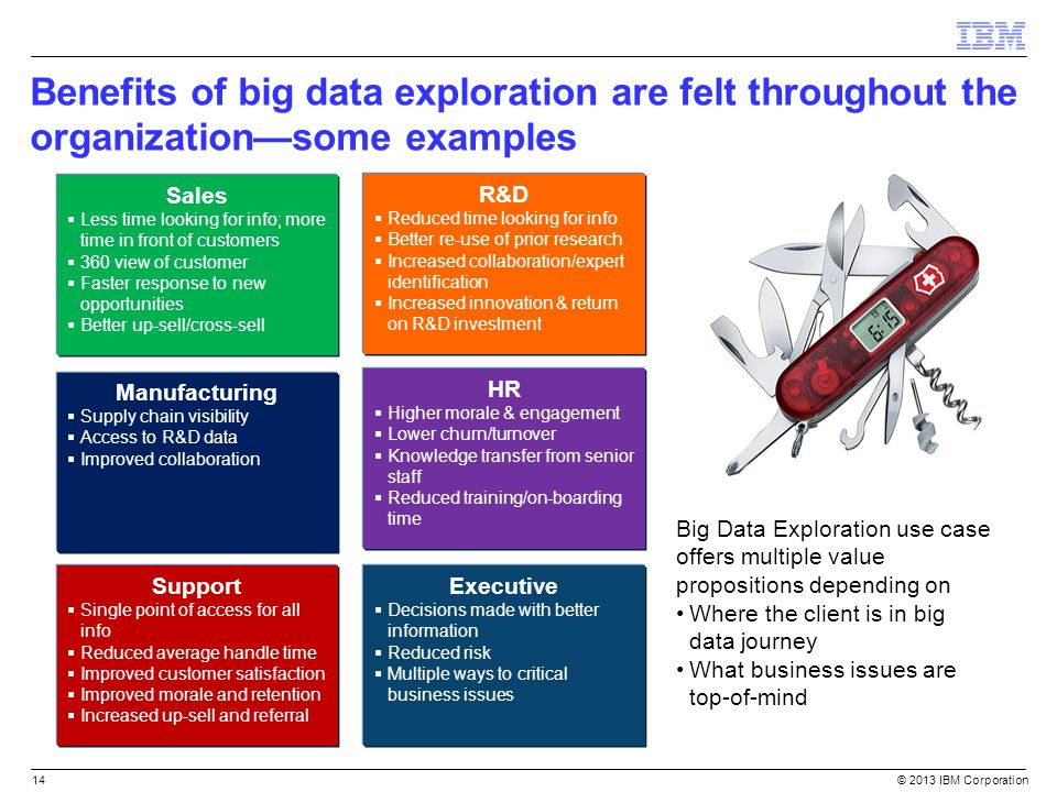 Benefits of big data exploration are felt throughout the organization—some examples