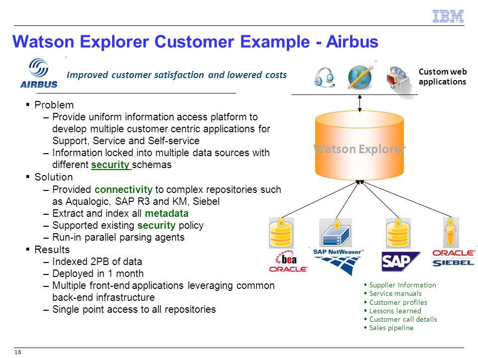 Watson Explorer Customer Example - Airbus