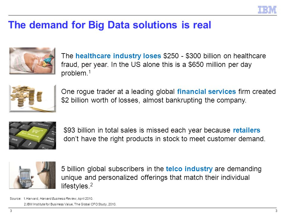 The demand for Big Data solutions is real