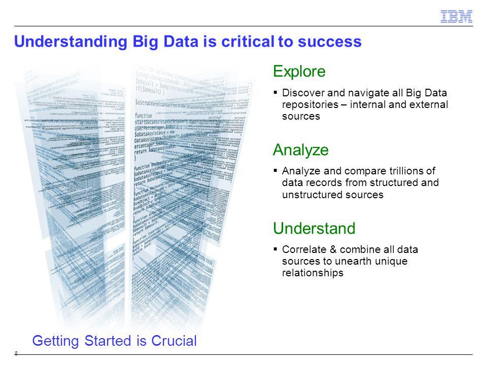 Understanding Big Data is critical to success