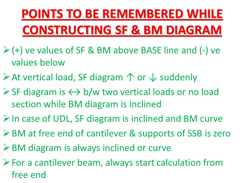 POINTS TO BE REMEMBERED WHILE CONSTRUCTING SF & BM DIAGRAM