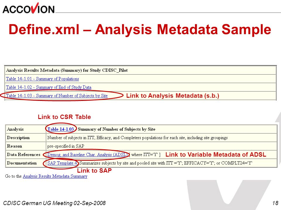 Define.xml – Analysis Metadata Sample