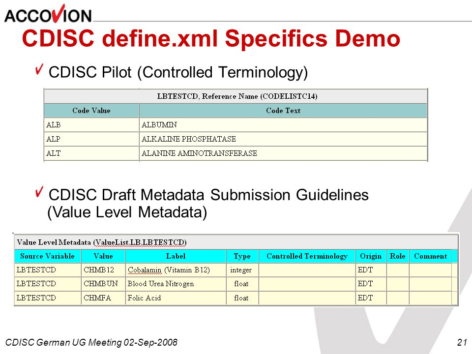CDISC define.xml Specifics Demo