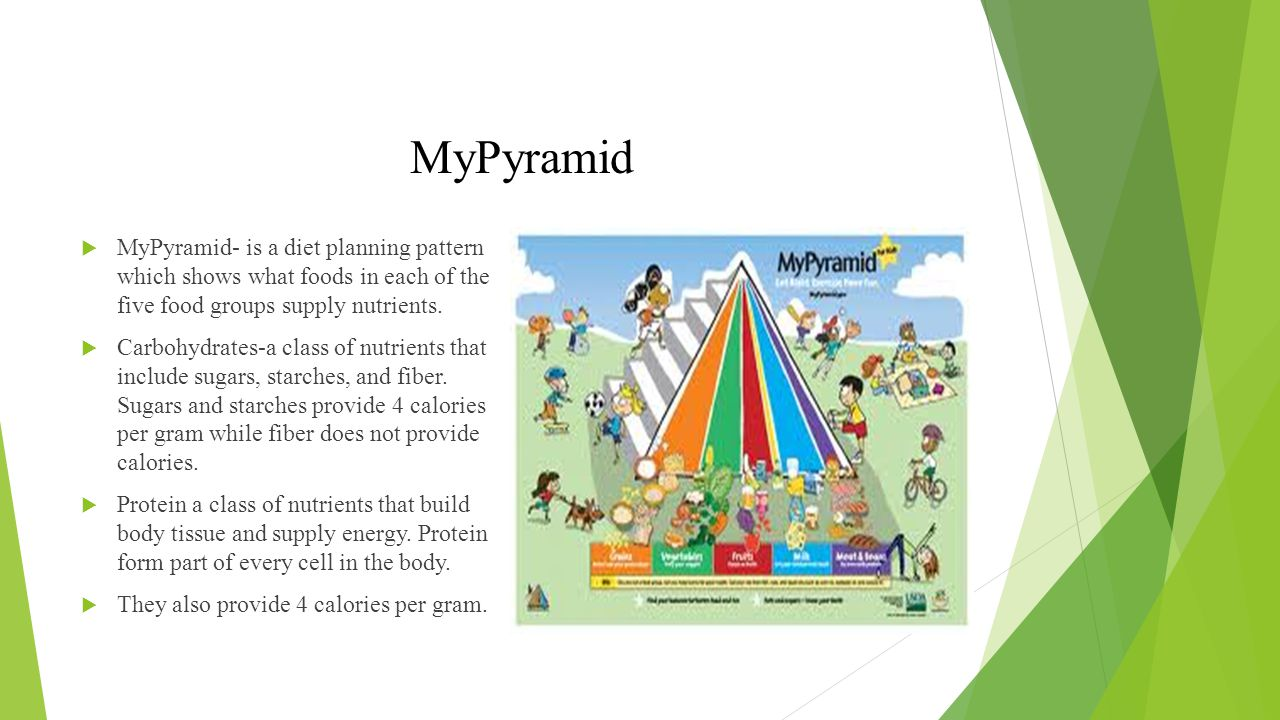MyPyramid MyPyramid- is a diet planning pattern which shows what foods in each of the five food groups supply nutrients.