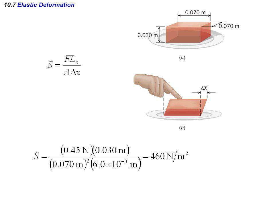 10.7 Elastic Deformation
