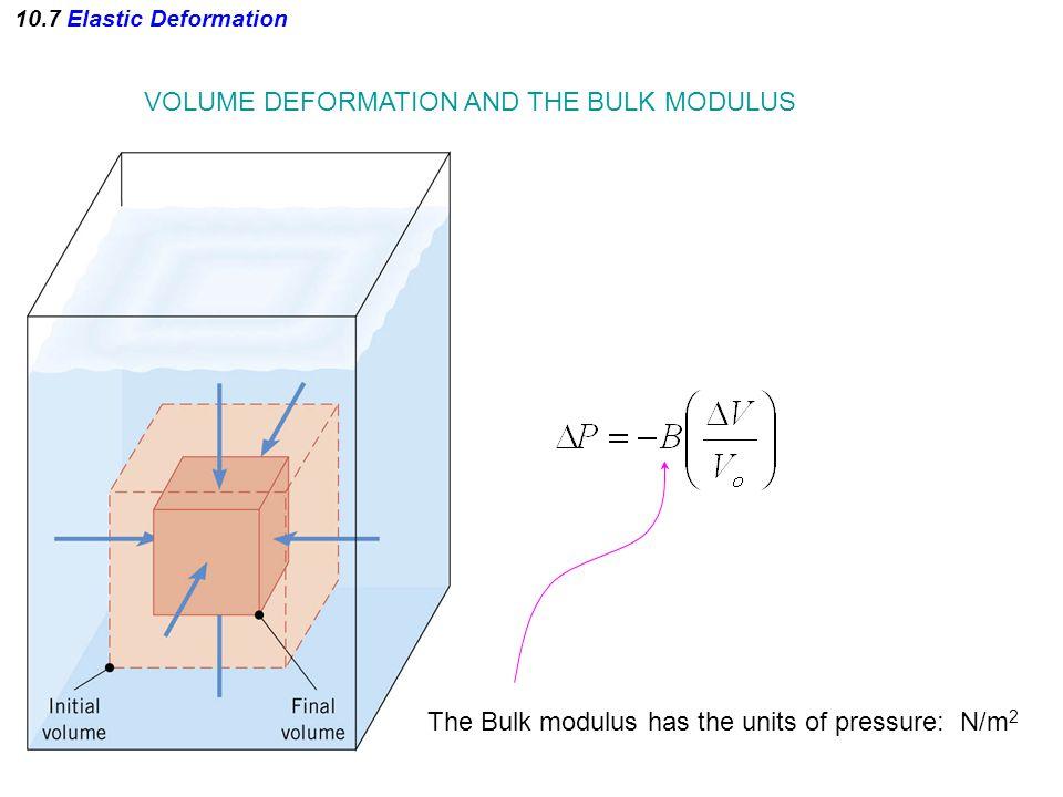 VOLUME DEFORMATION AND THE BULK MODULUS