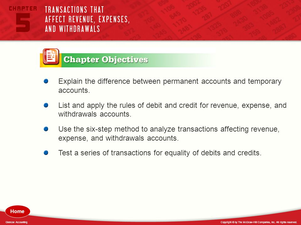 Test a series of transactions for equality of debits and credits.