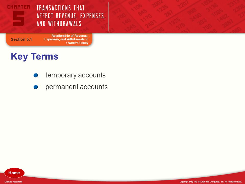 Key Terms temporary accounts permanent accounts Section 5.1 Home