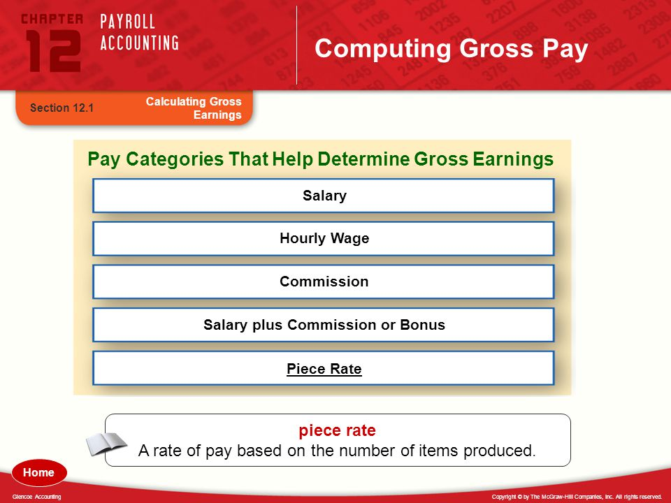 Computing Gross Pay Pay Categories That Help Determine Gross Earnings
