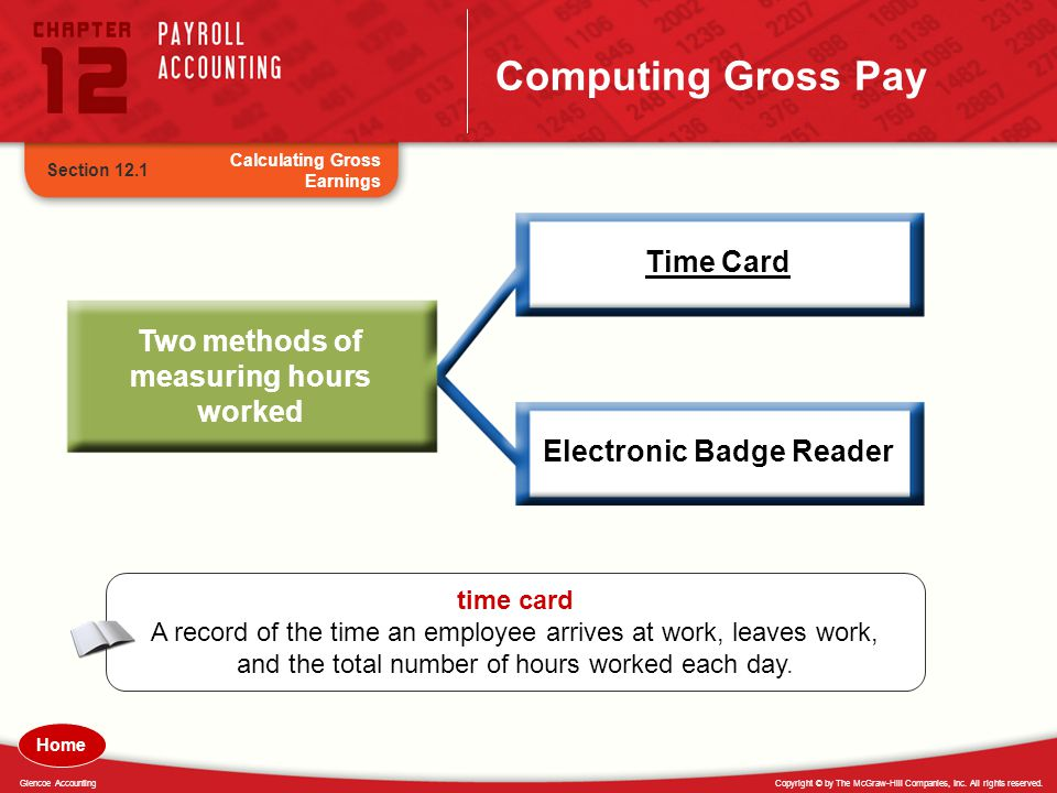 Two methods of measuring hours worked Electronic Badge Reader