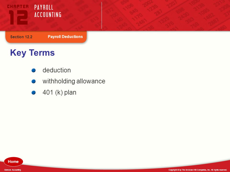 Key Terms deduction withholding allowance 401 (k) plan Section 12.2