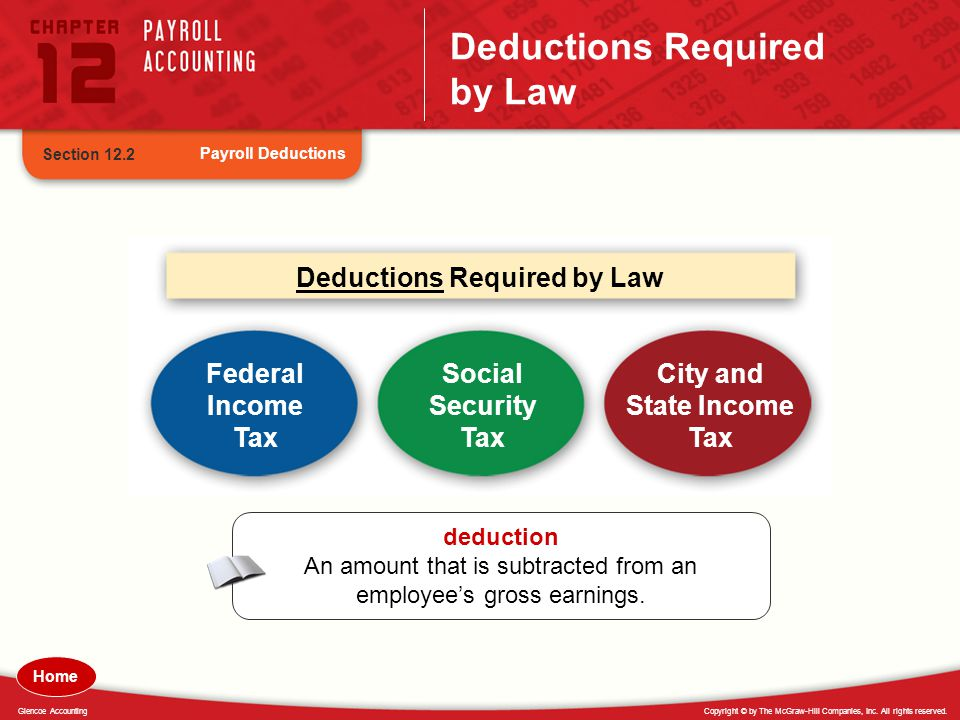 Deductions Required by Law