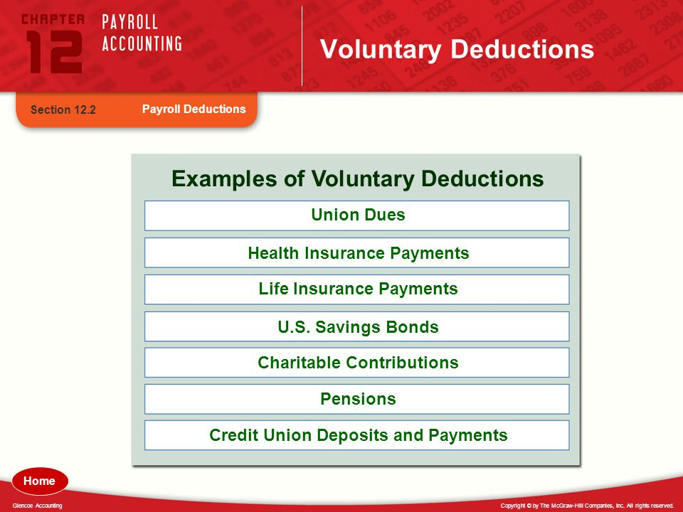 Voluntary Deductions Examples of Voluntary Deductions Union Dues