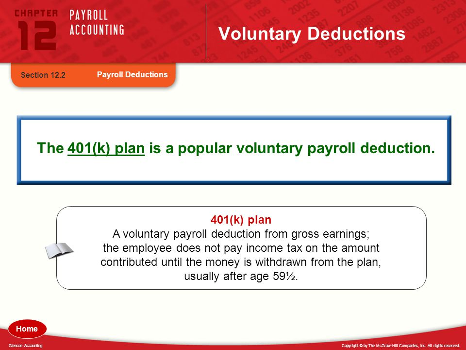 The 401(k) plan is a popular voluntary payroll deduction.