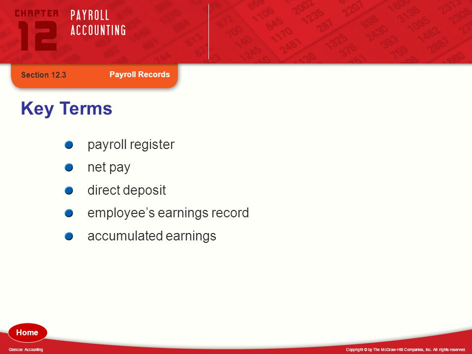 Key Terms payroll register net pay direct deposit