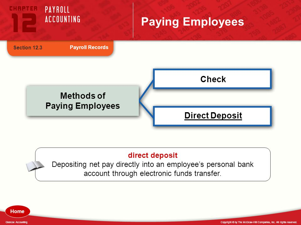 Methods of Paying Employees