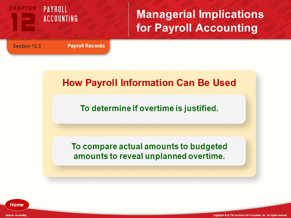 Managerial Implications for Payroll Accounting