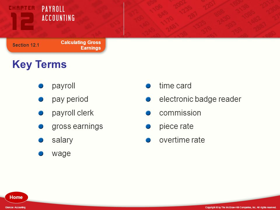 Key Terms payroll pay period payroll clerk gross earnings salary wage