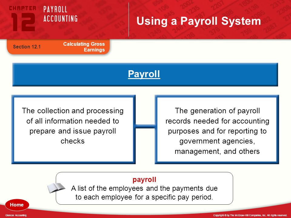Using a Payroll System Payroll