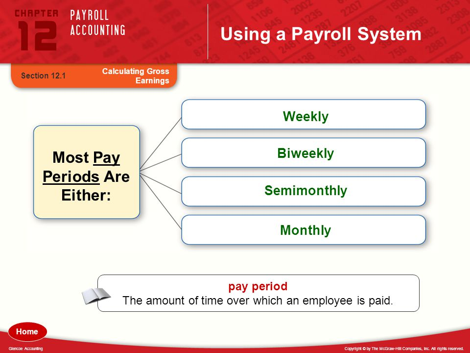 Most Pay Periods Are Either: