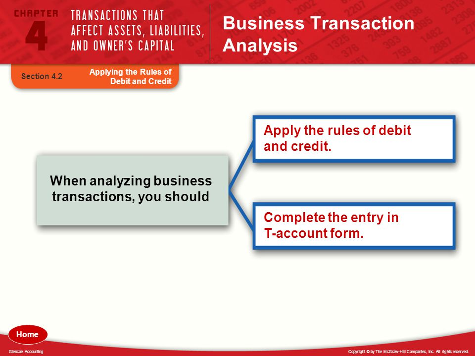 Business Transaction Analysis
