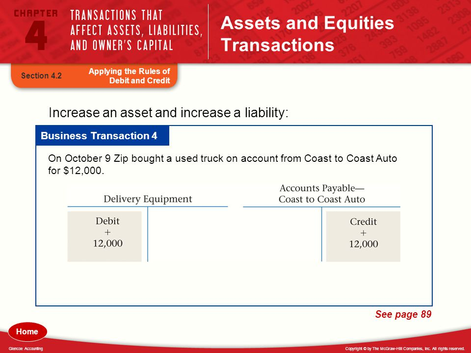 Assets and Equities Transactions