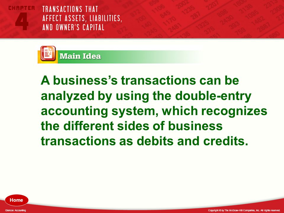 A business's transactions can be analyzed by using the double-entry accounting system, which recognizes the different sides of business transactions as debits and credits.