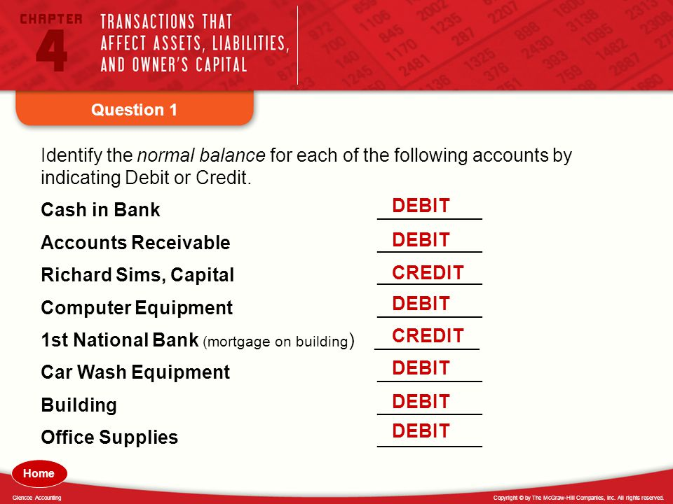 Cash in Bank __________ Accounts Receivable __________