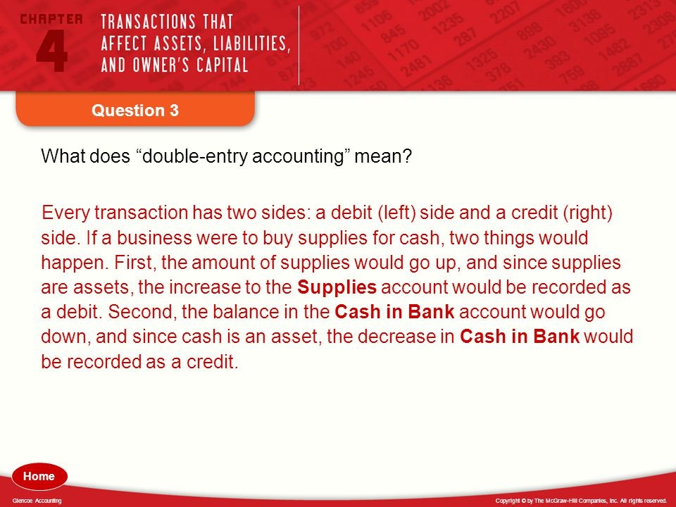 What does double-entry accounting mean