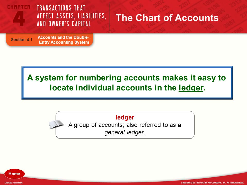 A group of accounts; also referred to as a general ledger.