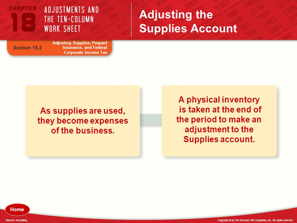 Adjusting the Supplies Account