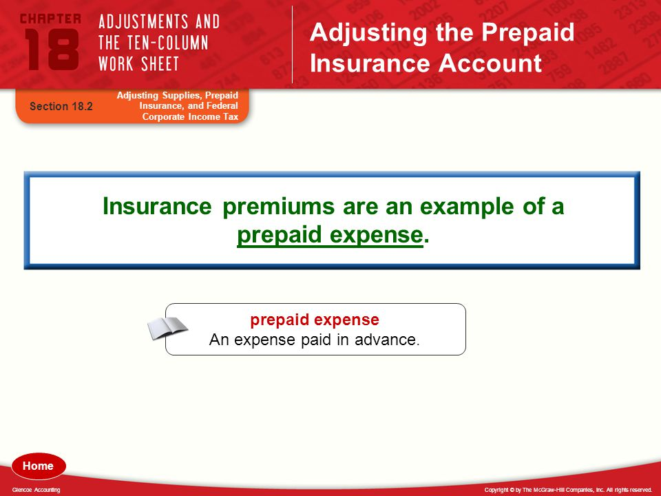 Adjusting the Prepaid Insurance Account
