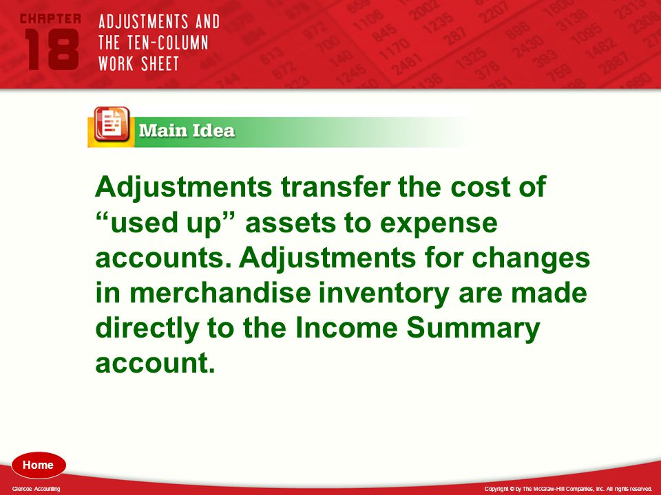 Adjustments transfer the cost of used up assets to expense accounts