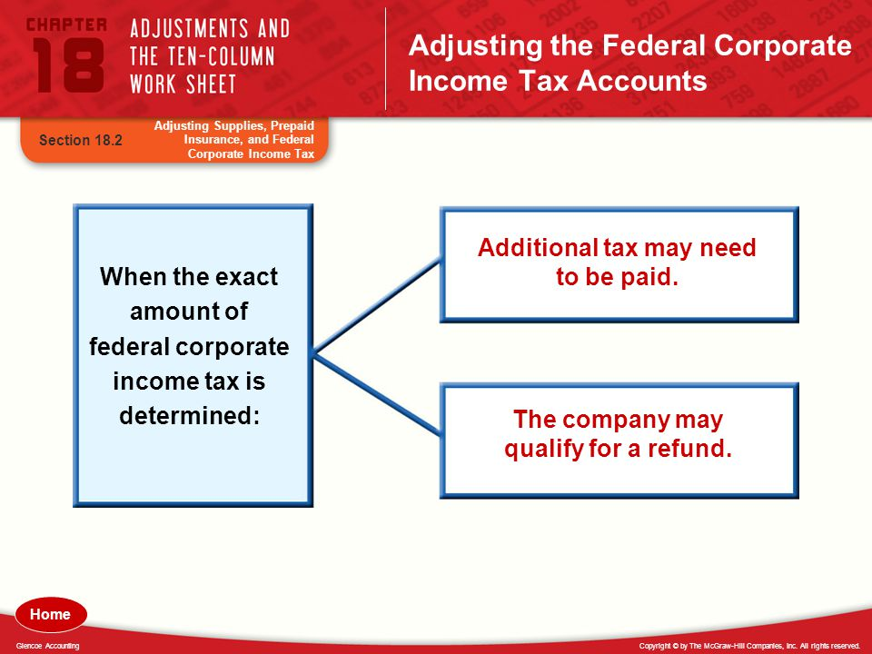 Adjusting the Federal Corporate Income Tax Accounts