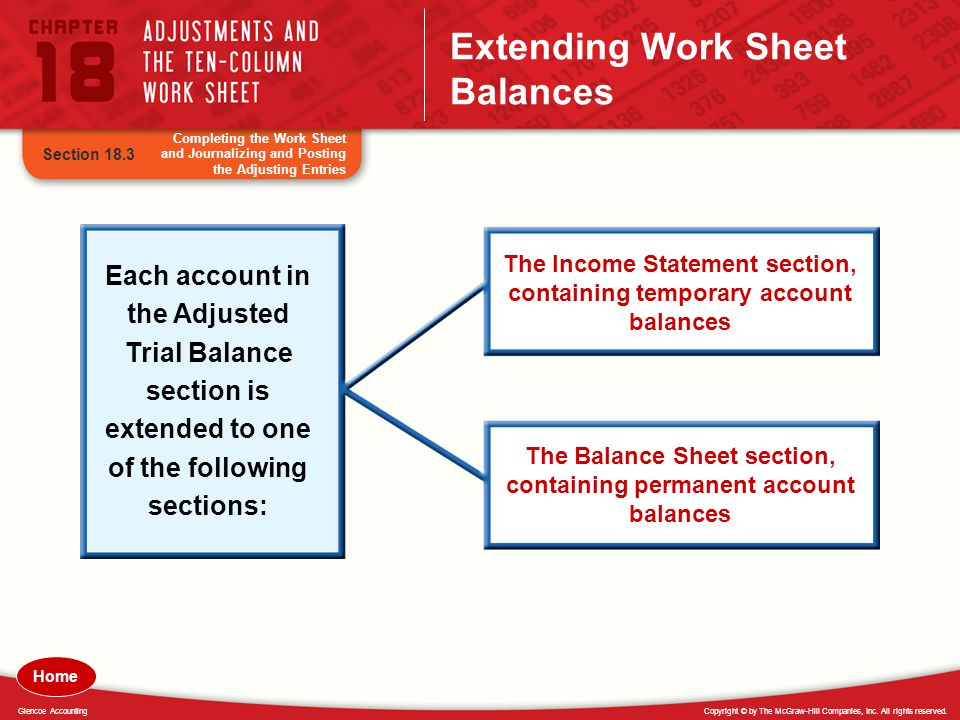 Extending Work Sheet Balances