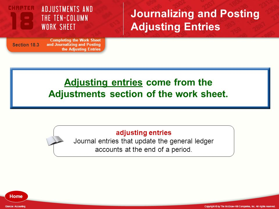 Journalizing and Posting Adjusting Entries