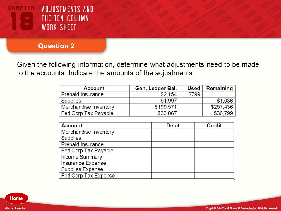 Question 2 Given the following information, determine what adjustments need to be made to the accounts. Indicate the amounts of the adjustments.