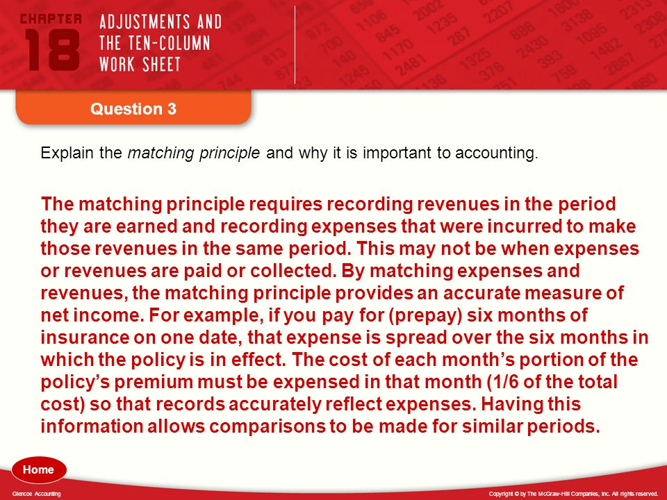 Question 3 Explain the matching principle and why it is important to accounting.