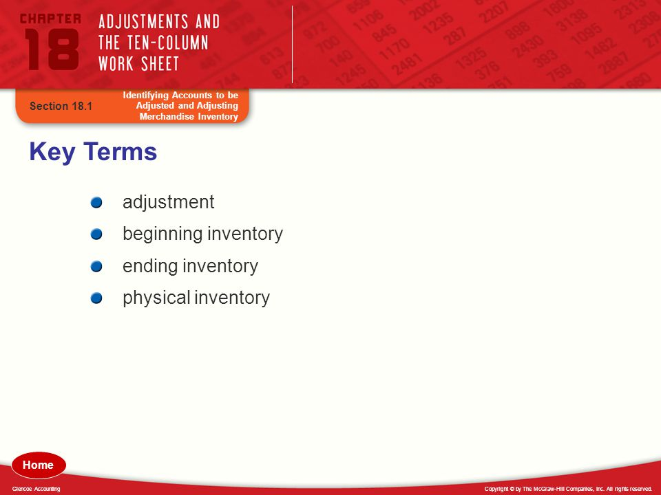Key Terms adjustment beginning inventory ending inventory