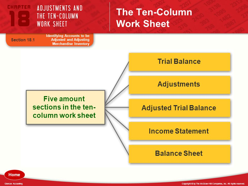 The Ten-Column Work Sheet