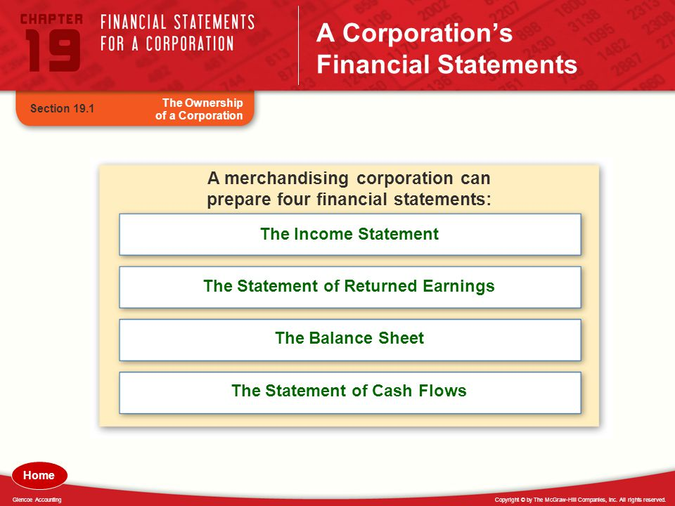 A Corporation's Financial Statements