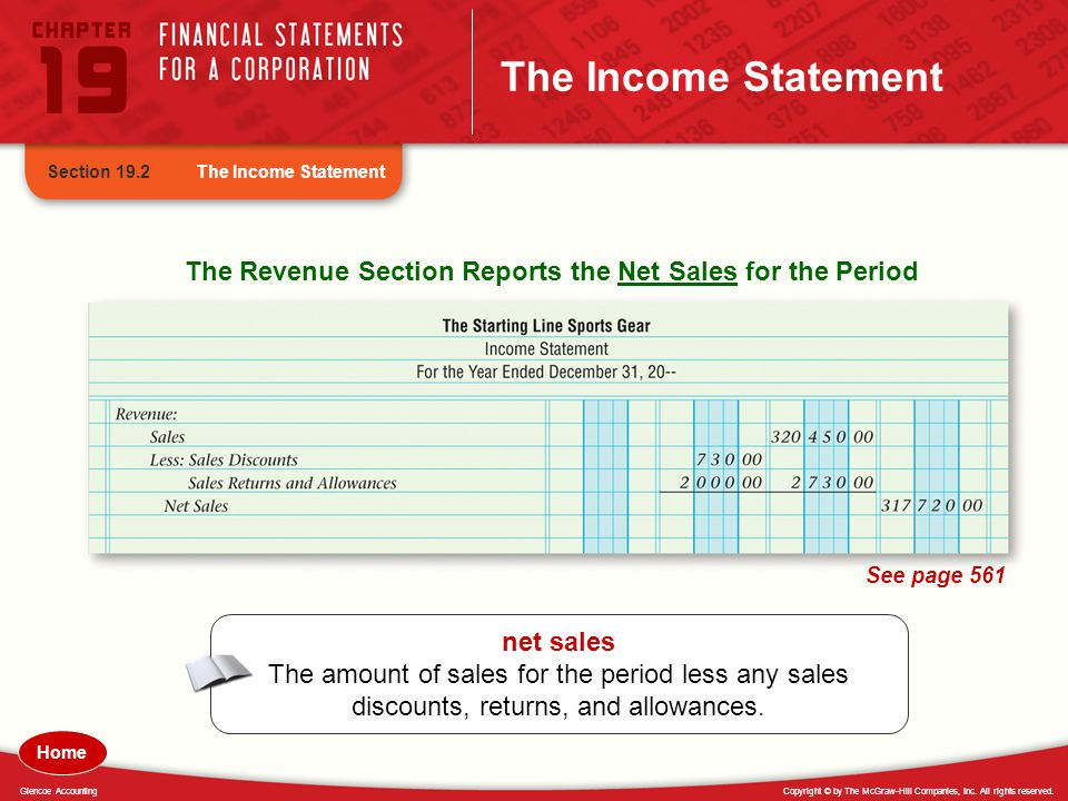 The Revenue Section Reports the Net Sales for the Period