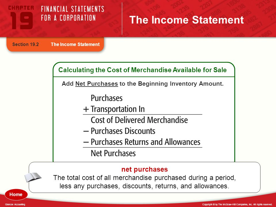 The Income Statement net purchases