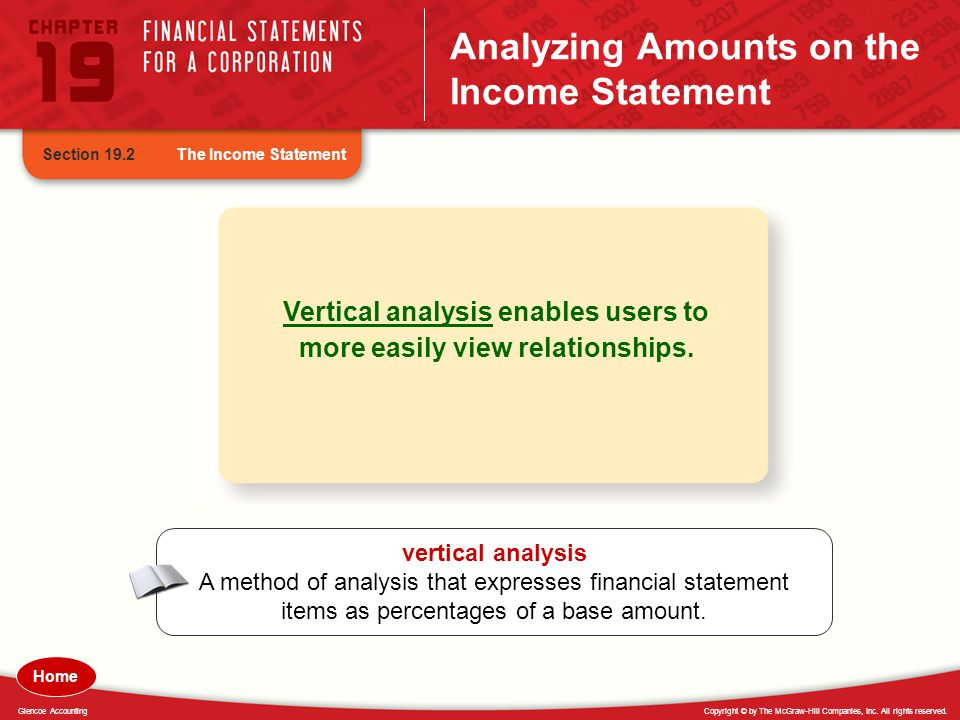 Analyzing Amounts on the Income Statement