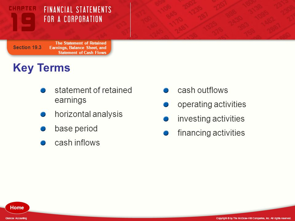 Key Terms statement of retained earnings horizontal analysis