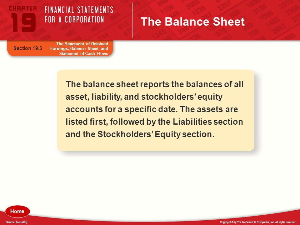 The Balance Sheet The Statement of Retained Earnings, Balance Sheet, and Statement of Cash Flows. Section 19.3.
